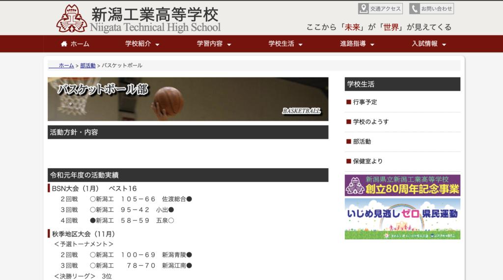新潟工業バスケットボール部