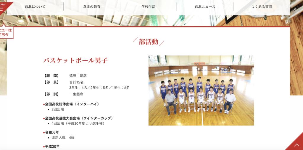 倉吉北バスケットボール部