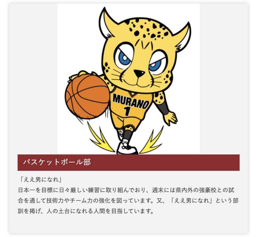 村野工業バスケットボール部