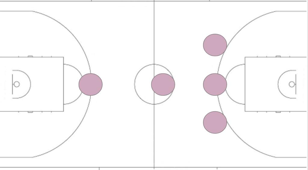 3-1-1ゾーンディフェンス