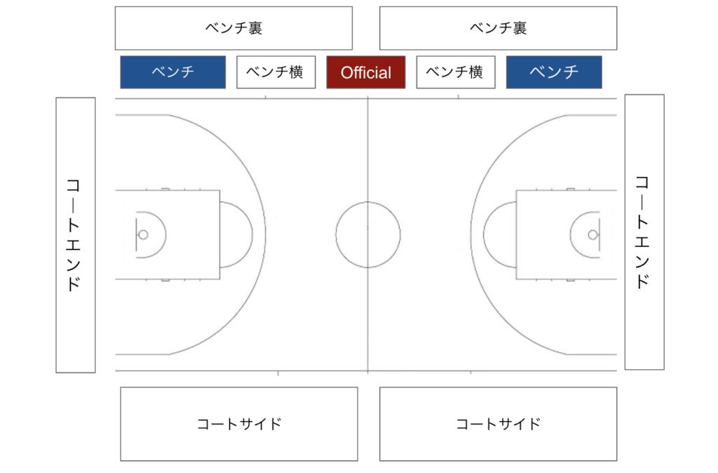バスケ座席画像