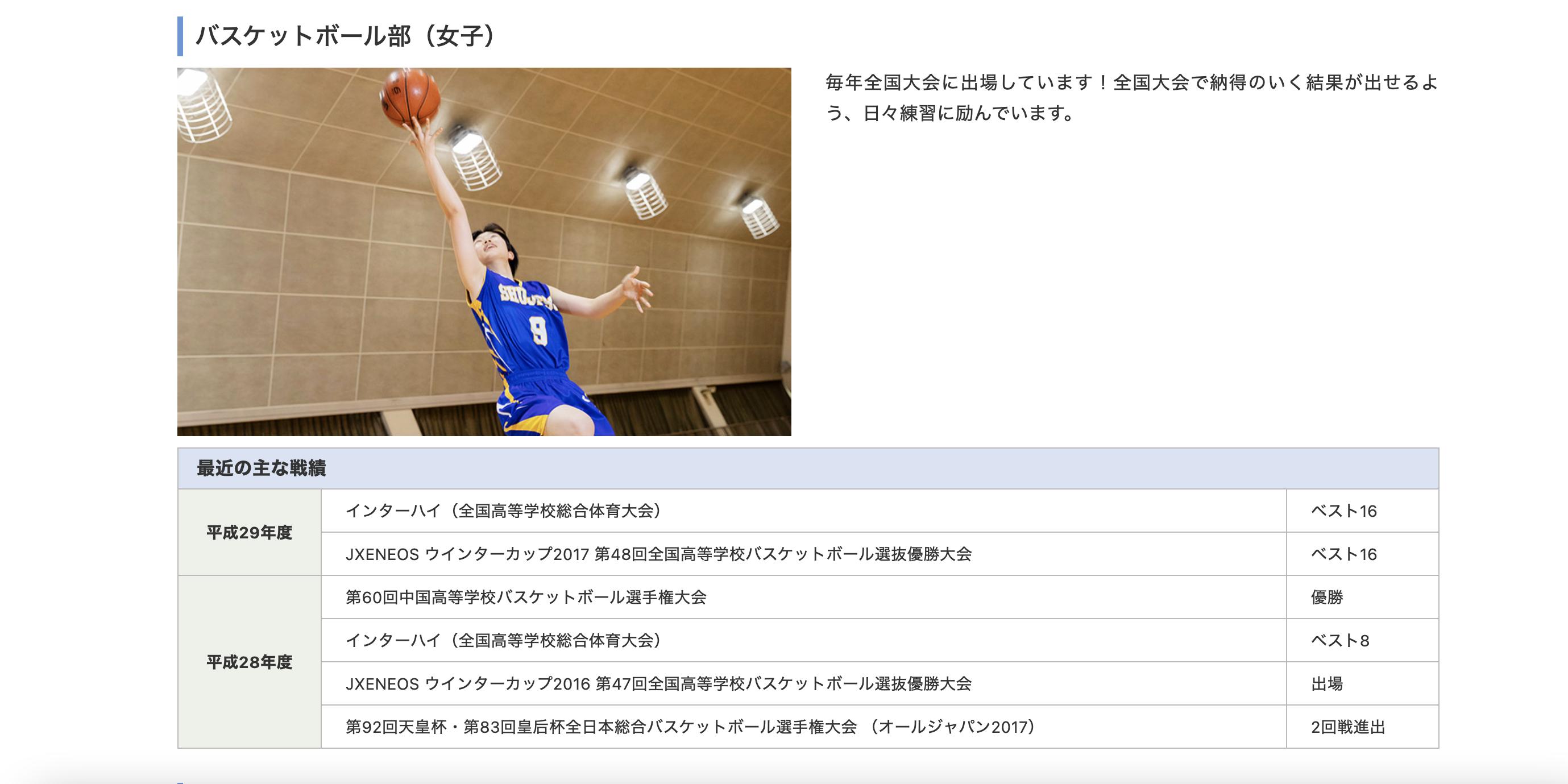 就実女子バスケットボール部