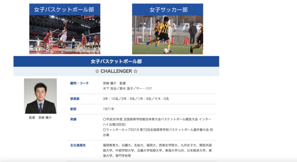 東海大福岡女子バスケットボール部