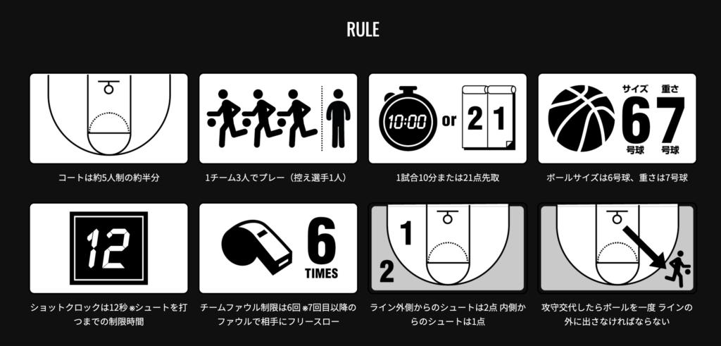 3×3ルール
